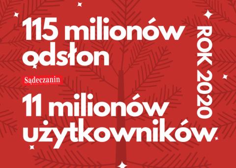 """Trudny rok 2020 """"Sądeczanin.info"""" zamyka z rekordowym wynikiem"""