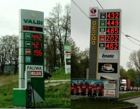 Ceny paliw w Tarnowie
