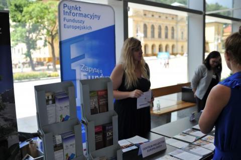 Pomocne dla osób, organizacji oraz firm zajmujących się turystyką były zwłaszcza informacje o funduszach europejskich.