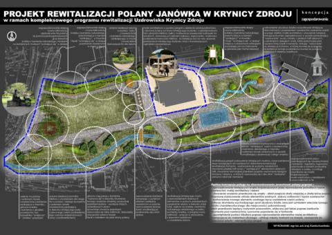 Polana Janówka